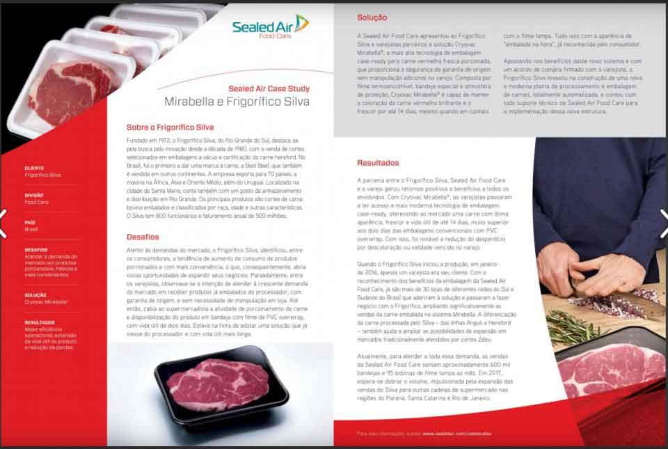 Secanti Meat Pads in Magazine-