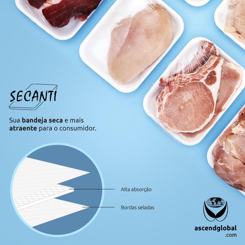 Secanti®, Absorvente para Alimentos nas Redes Sociais em Janeiro e Fevereiro-Bandeja de carne sem líquidos? Existe sim! Secanti® é um absorvente para alimentos ideal para todos os tipos de carnes.